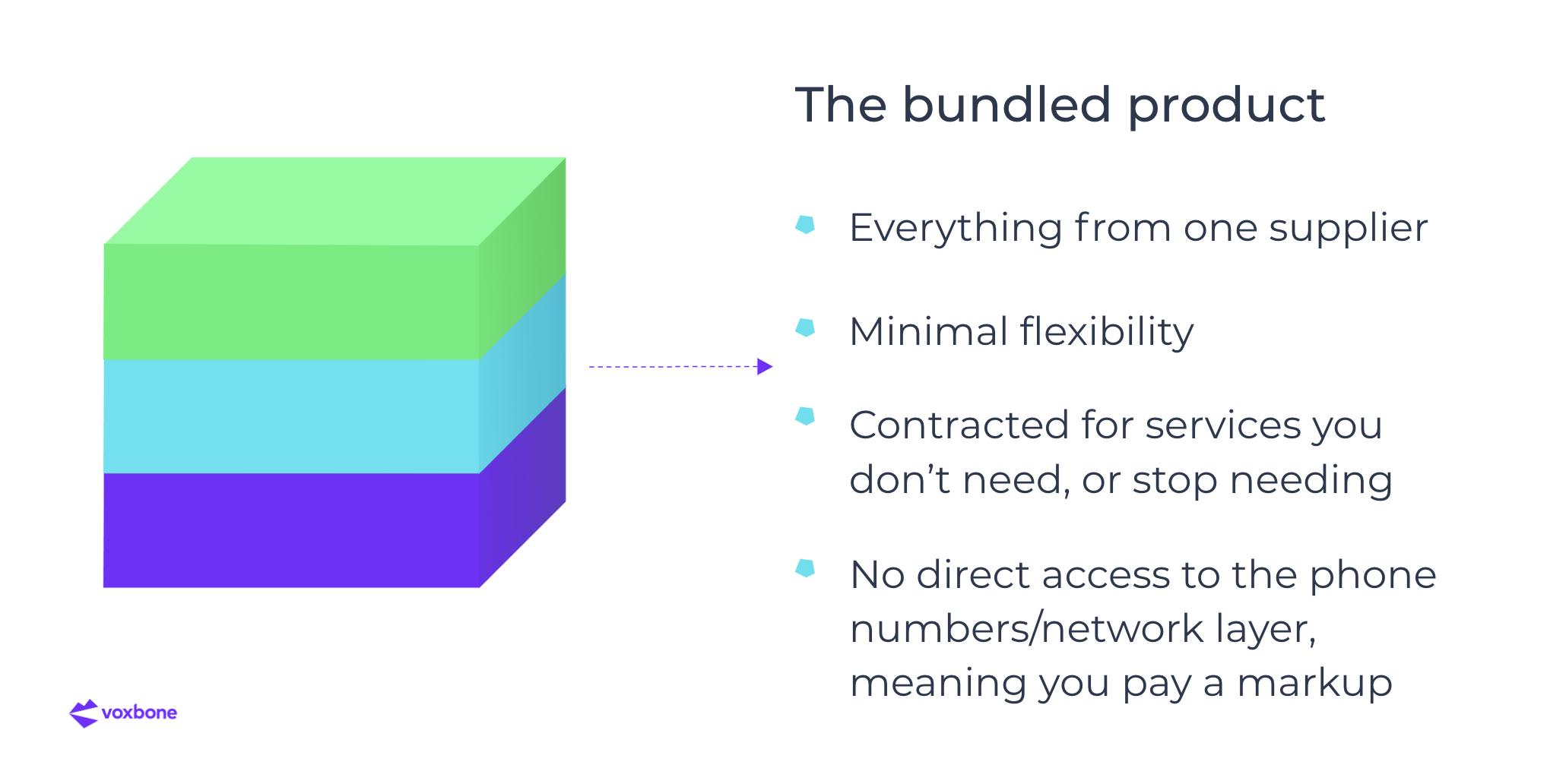 Bundled - The 2020 Cloud Comms Evolution: BYOC & Unbundling